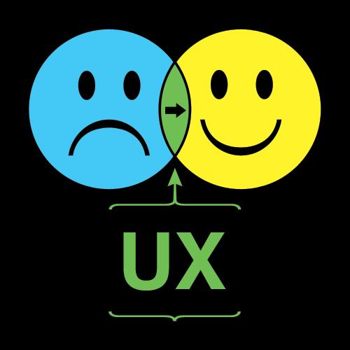 UX Design Lansing Michigan